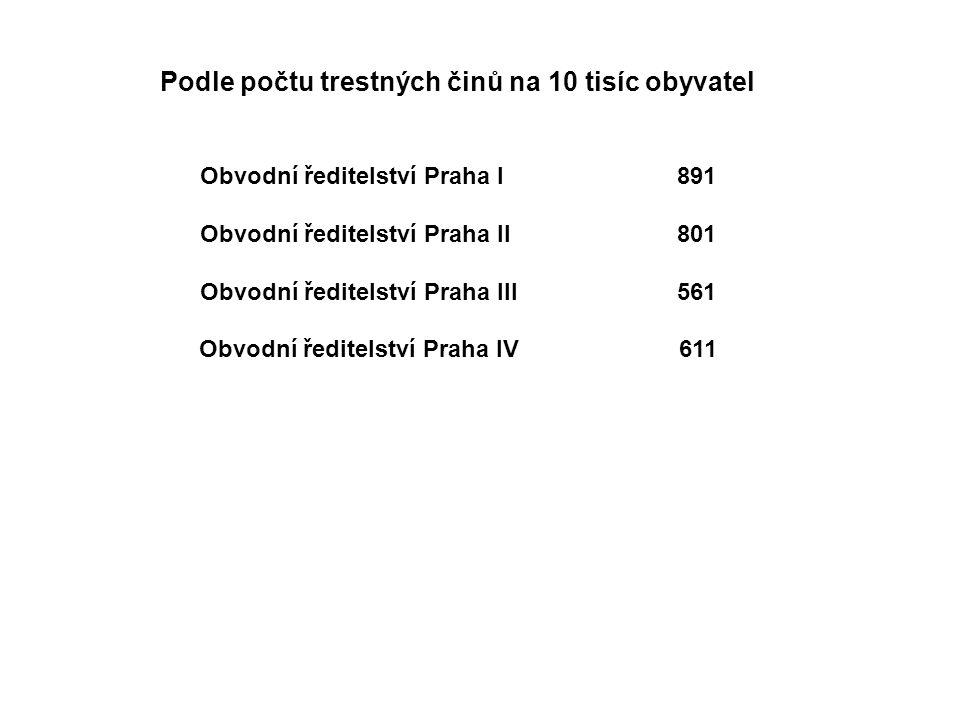 Podle počtu trestných činů na 10 tisíc obyvatel Obvodní ředitelství Praha I 891 Obvodní ředitelství Praha II 801 Obvodní ředitelství Praha III 561 Obvodní ředitelství Praha IV 611