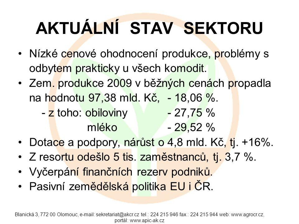Blanická 3, 772 00 Olomouc, e-mail: sekretariat@akcr.cz tel.: 224 215 946 fax.: 224 215 944 web: www.agrocr.cz, portál: www.apic-ak.cz DLOUHODOBÉ PROBLÉMY 1/2 Absence agropotravinářské koncepce – chybí definice poptávky státu (potraviny - péče o krajinu - rozvoj venkova).
