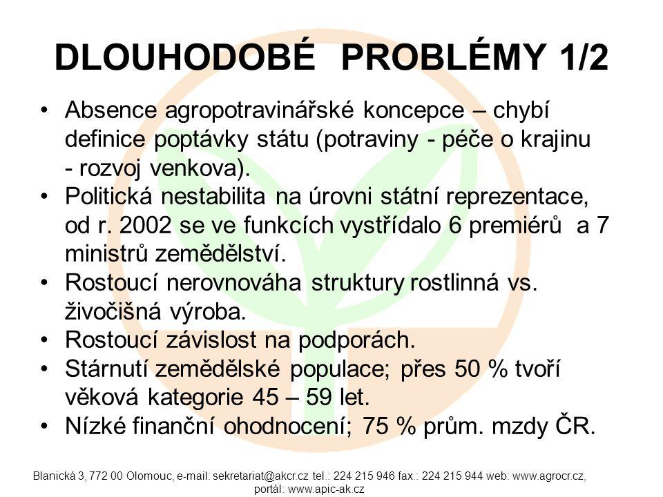 Blanická 3, 772 00 Olomouc, e-mail: sekretariat@akcr.cz tel.: 224 215 946 fax.: 224 215 944 web: www.agrocr.cz, portál: www.apic-ak.cz DLOUHODOBÉ PROBLÉMY 2/2 Ztráta nosných komodit.