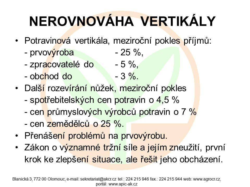Blanická 3, 772 00 Olomouc, e-mail: sekretariat@akcr.cz tel.: 224 215 946 fax.: 224 215 944 web: www.agrocr.cz, portál: www.apic-ak.cz AGRÁRNÍ ZAHRANIČNÍ OBCHOD Záporné saldo nepřetržitě od roku 1993.