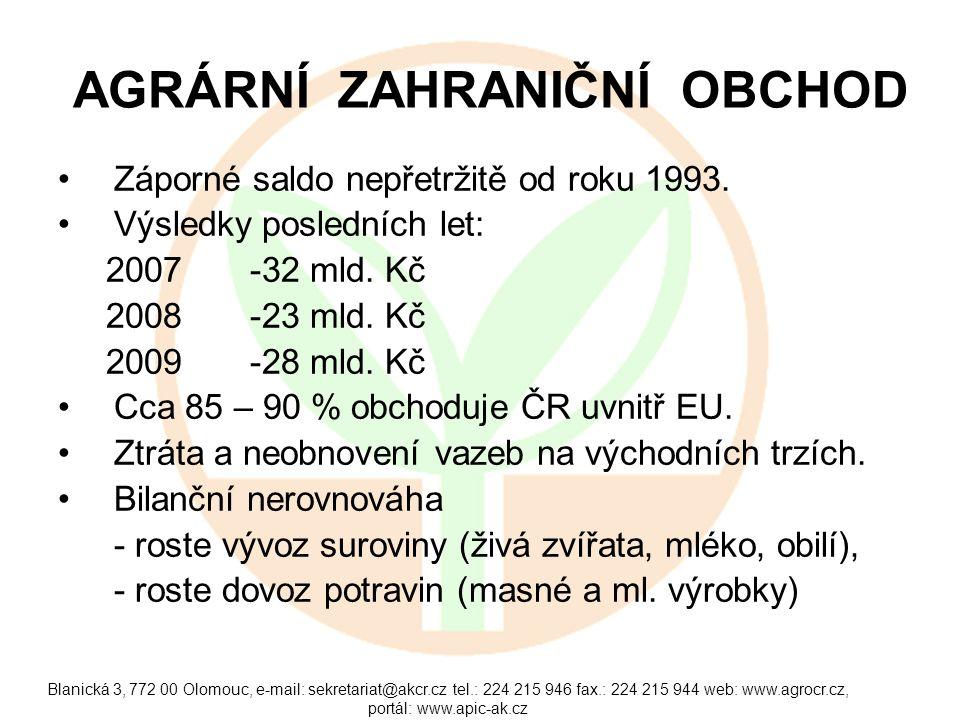 Blanická 3, 772 00 Olomouc, e-mail: sekretariat@akcr.cz tel.: 224 215 946 fax.: 224 215 944 web: www.agrocr.cz, portál: www.apic-ak.cz STOJÍME NA ROZCESTÍ Pokračování vývoje současného stavu povede k - dalšímu prohlubování uvedených problémů, - k odklonu od produkčního zemědělství, - k prosté údržbě krajiny, - k likvidací tuzemské konkurence a plné závislosti na dovozech potravin, - k sociálním a společenským problémům venkova.