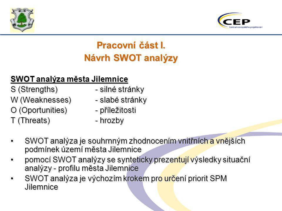 Pracovní část I. Návrh SWOT analýzy SWOT analýza města Jilemnice S (Strengths)- silné stránky W (Weaknesses)- slabé stránky O (Oportunities)- příležit