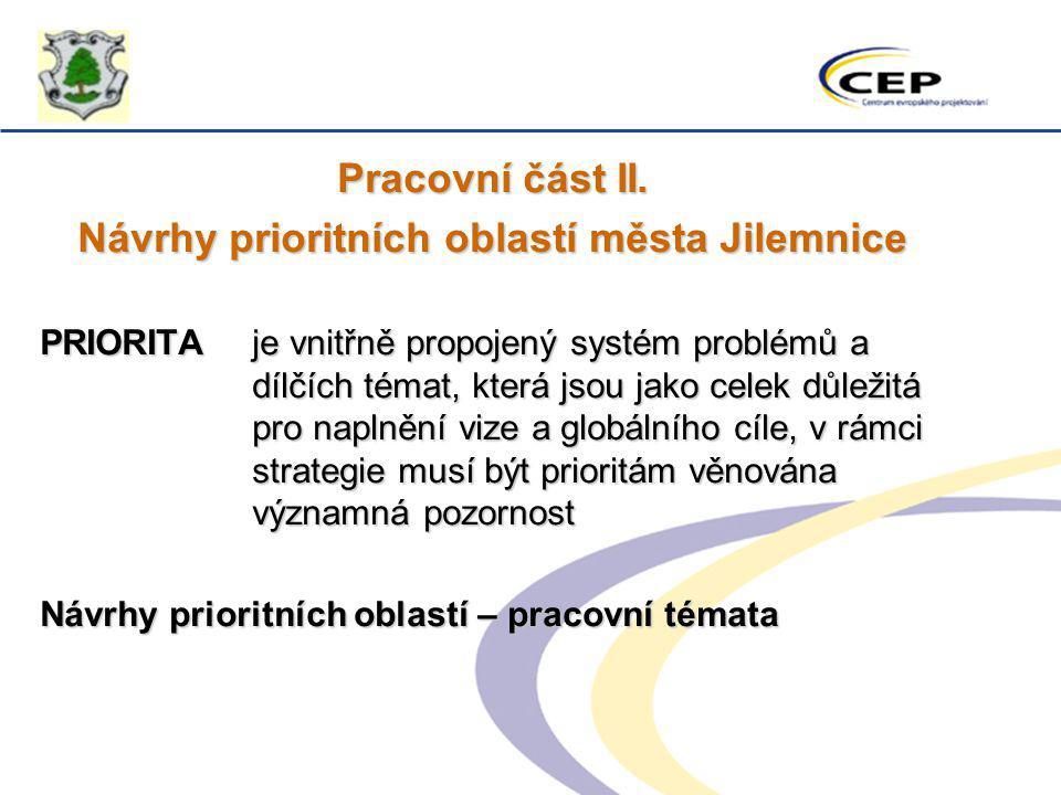Pracovní část II. Návrhy prioritních oblastí města Jilemnice PRIORITAje vnitřně propojený systém problémů a dílčích témat, která jsou jako celek důlež