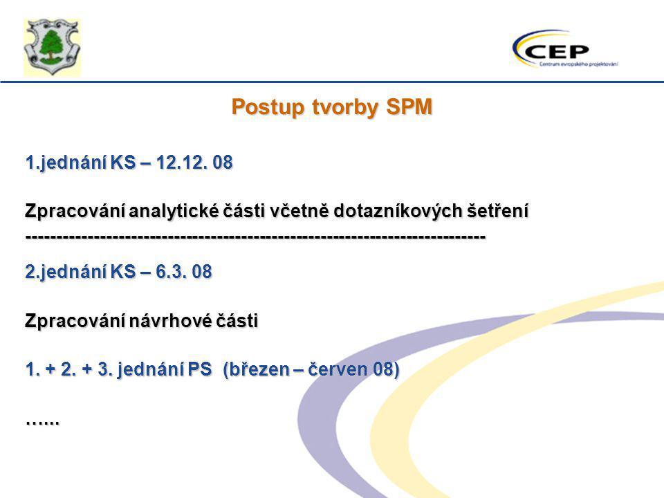 Postup tvorby SPM 1.jednání KS – 12.12. 08 Zpracování analytické části včetně dotazníkových šetření --------------------------------------------------