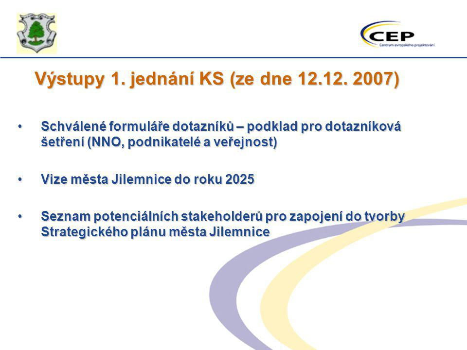 Výstupy 1. jednání KS (ze dne 12.12. 2007) Schválené formuláře dotazníků – podklad pro dotazníková šetření (NNO, podnikatelé a veřejnost)Schválené for