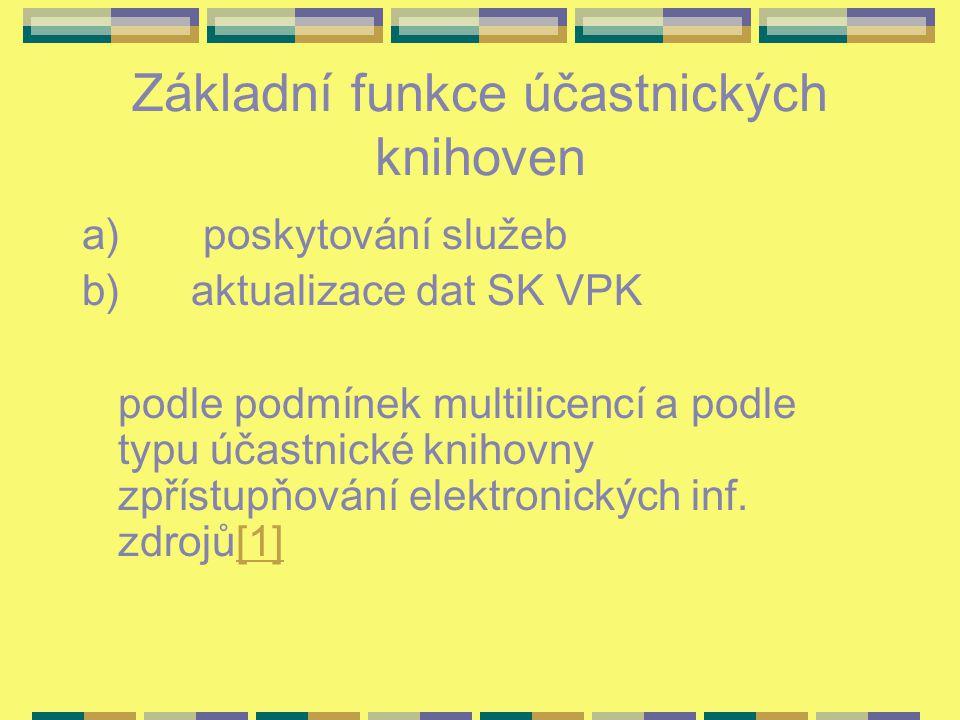 Základní funkce účastnických knihoven a) poskytování služeb b) aktualizace dat SK VPK podle podmínek multilicencí a podle typu účastnické knihovny zpřístupňování elektronických inf.