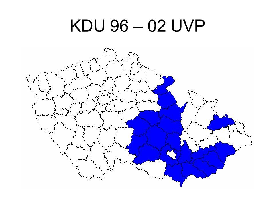 KDU 96 – 02 UVP