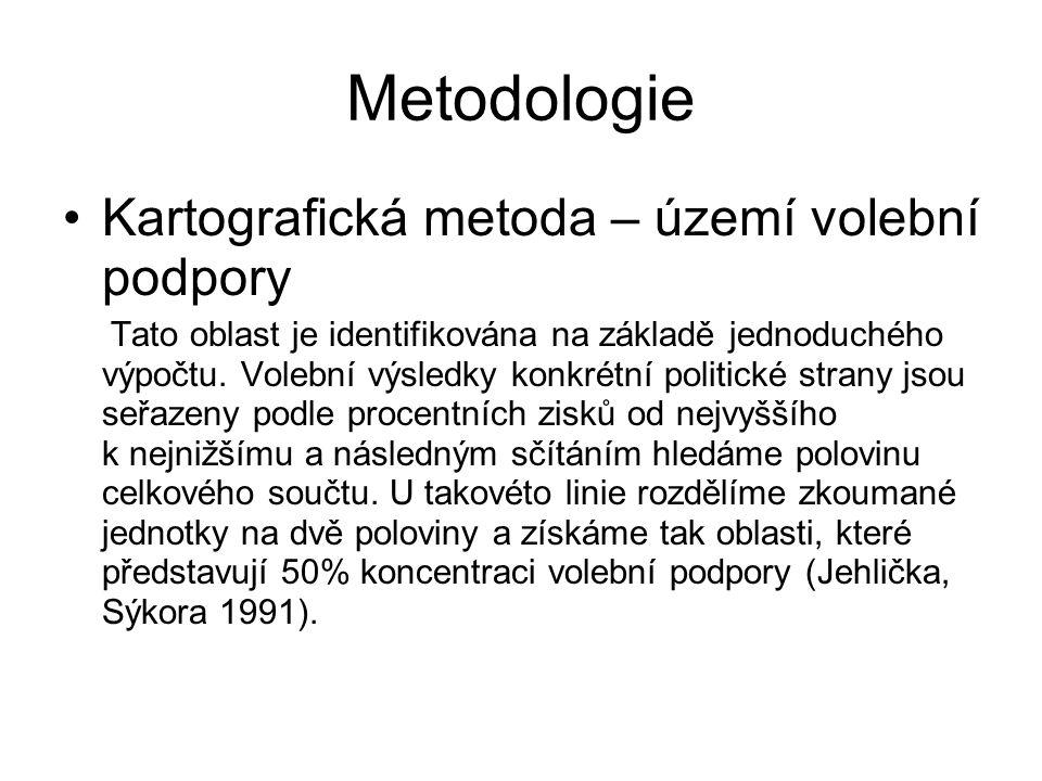 Metodologie Kartografická metoda – území volební podpory Tato oblast je identifikována na základě jednoduchého výpočtu. Volební výsledky konkrétní pol