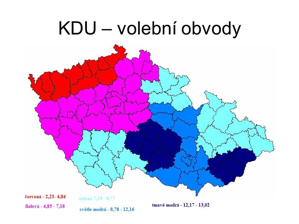 Závěr KDU – stabilní voličská základna Stabilní území volební podpory Rozdíl ve váze hlasu (Vysočina – jižní Morava) Nerovnoměrná distribuce hlasů rozdělených na mandáty Ve volbách 2006 byl volební systém ke KDU- ČSL štědrý a tato situace se nemusí opakovat Slabá obměna poslaneckého klubu
