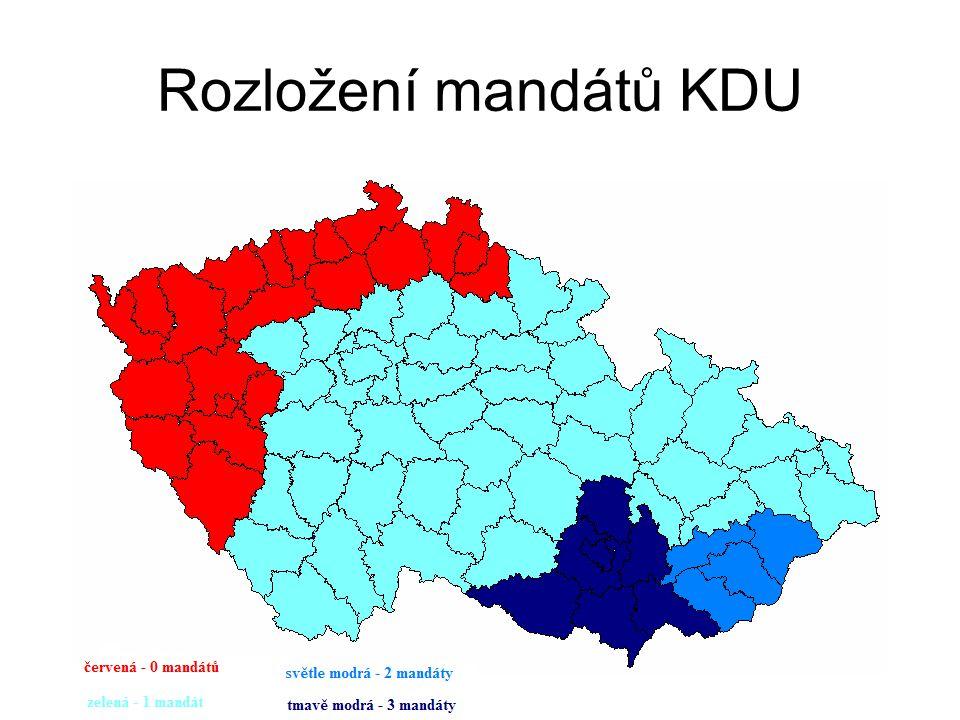 Rozložení mandátů KDU