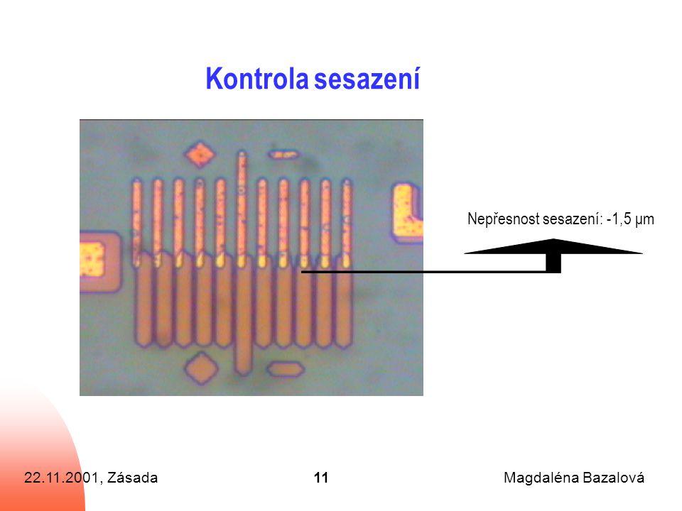 22.11.2001, ZásadaMagdaléna Bazalová11 Kontrola sesazení Nepřesnost sesazení: -1,5 μm