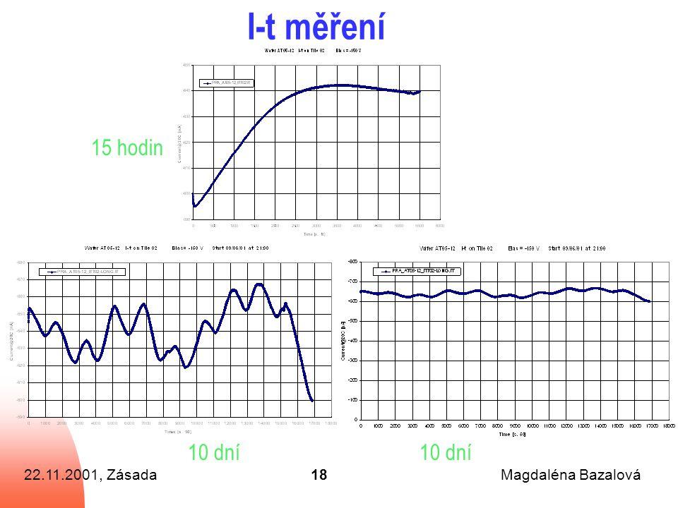 22.11.2001, ZásadaMagdaléna Bazalová18 I-t měření 15 hodin 10 dní