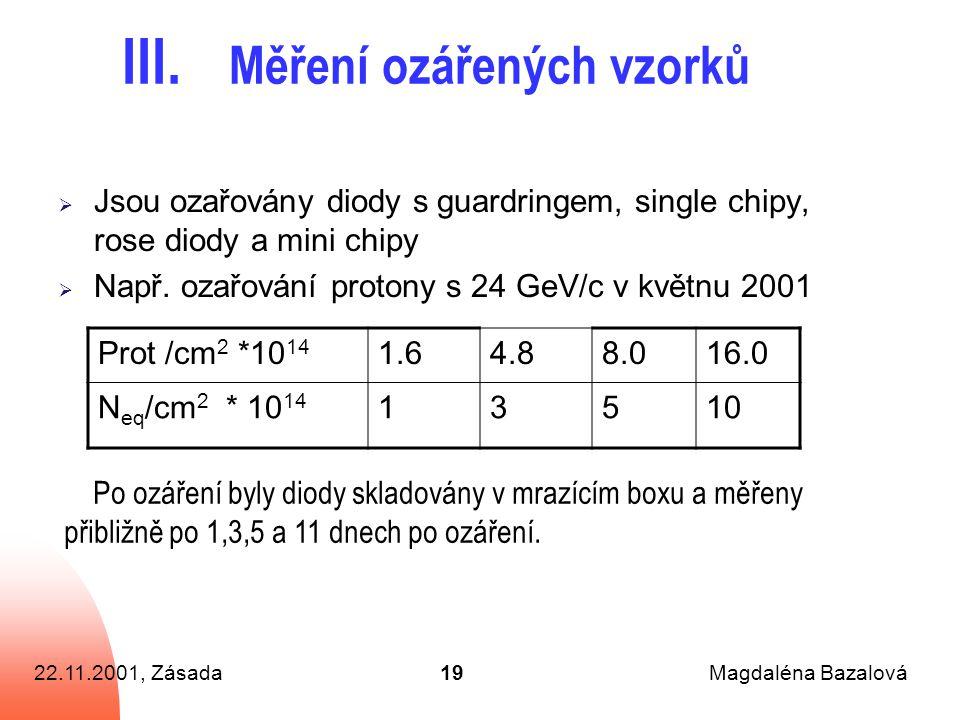 22.11.2001, ZásadaMagdaléna Bazalová19 III.