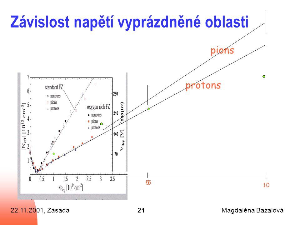 22.11.2001, ZásadaMagdaléna Bazalová21 Závislost napětí vyprázdněné oblasti 5 10 5 pions protons