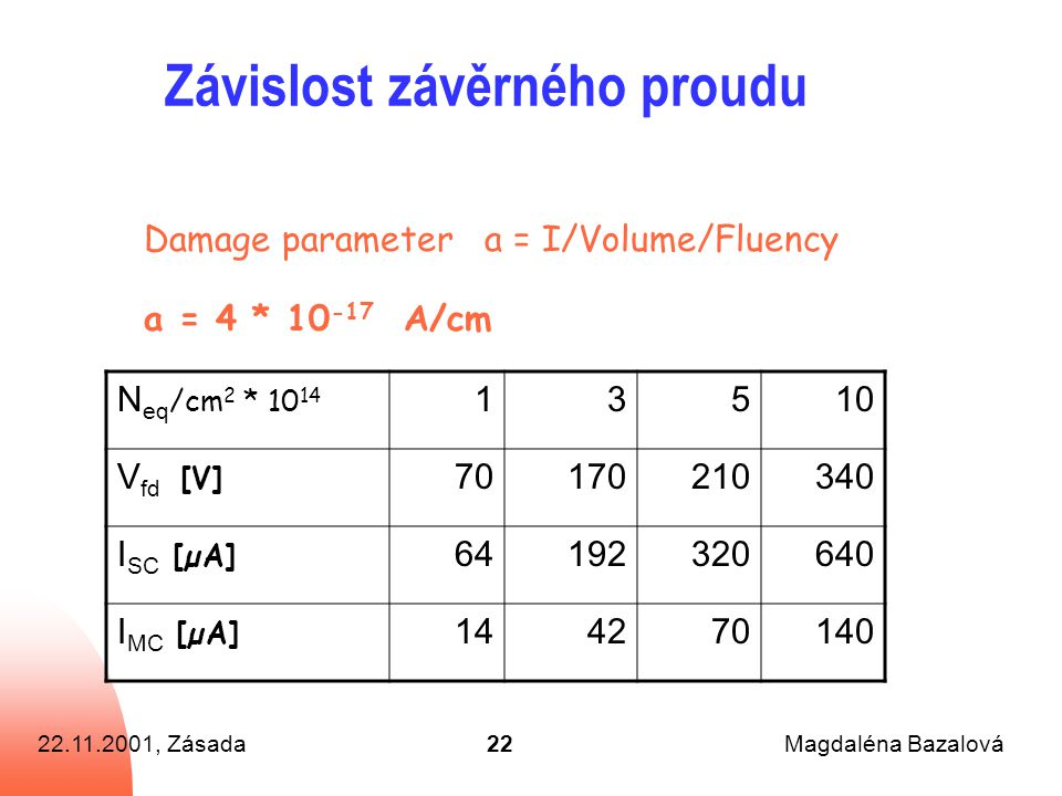 22.11.2001, ZásadaMagdaléna Bazalová22 Závislost závěrného proudu Damage parameter a = I/Volume/Fluency a = 4 * 10 -17 A/cm N eq /cm 2 * 10 14 13510 V fd [V] 70170210340 I SC [µA] 64192320640 I MC [µA] 144270140