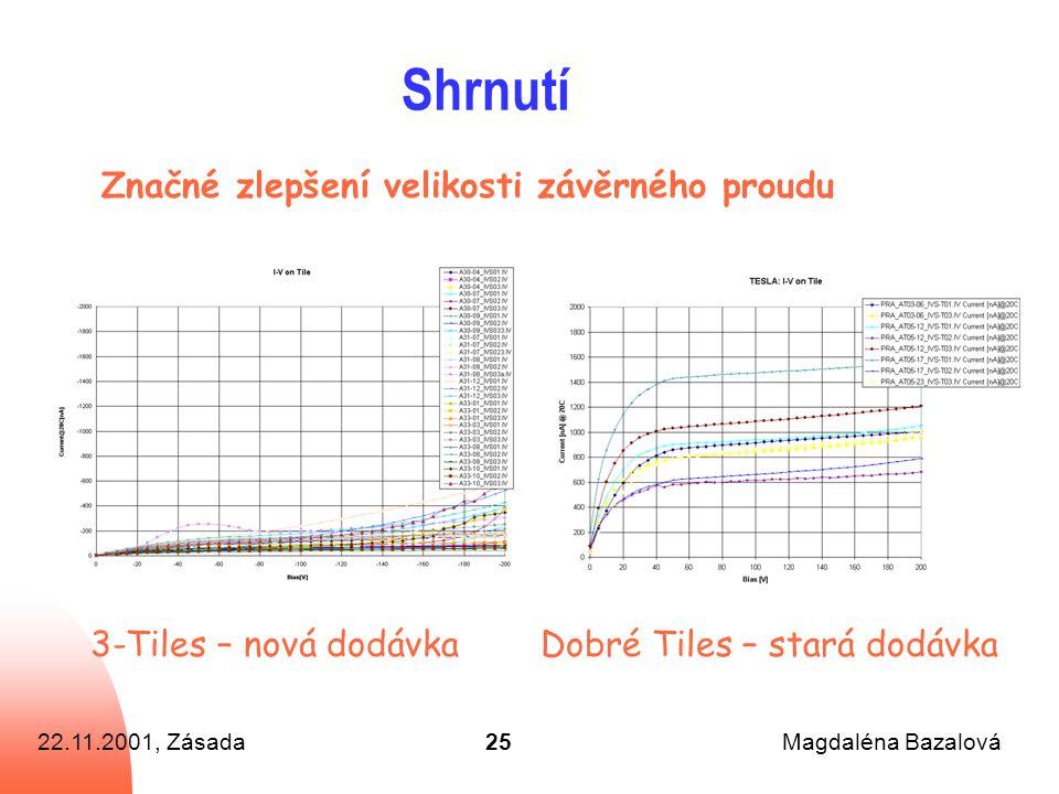22.11.2001, ZásadaMagdaléna Bazalová25 Shrnutí 3-Tiles – nová dodávkaDobré Tiles – stará dodávka Značné zlepšení velikosti závěrného proudu