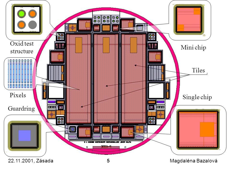 22.11.2001, ZásadaMagdaléna Bazalová5 Mini chip Single chip Guardring Oxid test structure Tiles Pixels