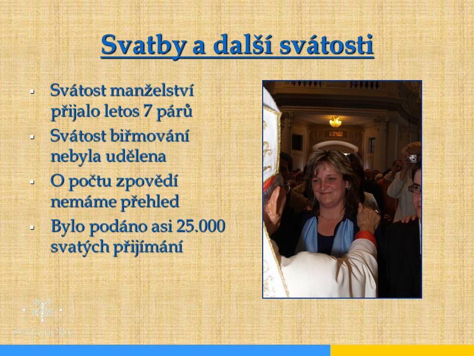  Svátost manželství přijalo letos 7 párů  Svátost biřmování nebyla udělena  O počtu zpovědí nemáme přehled  Bylo podáno asi 25.000 svatých přijímá