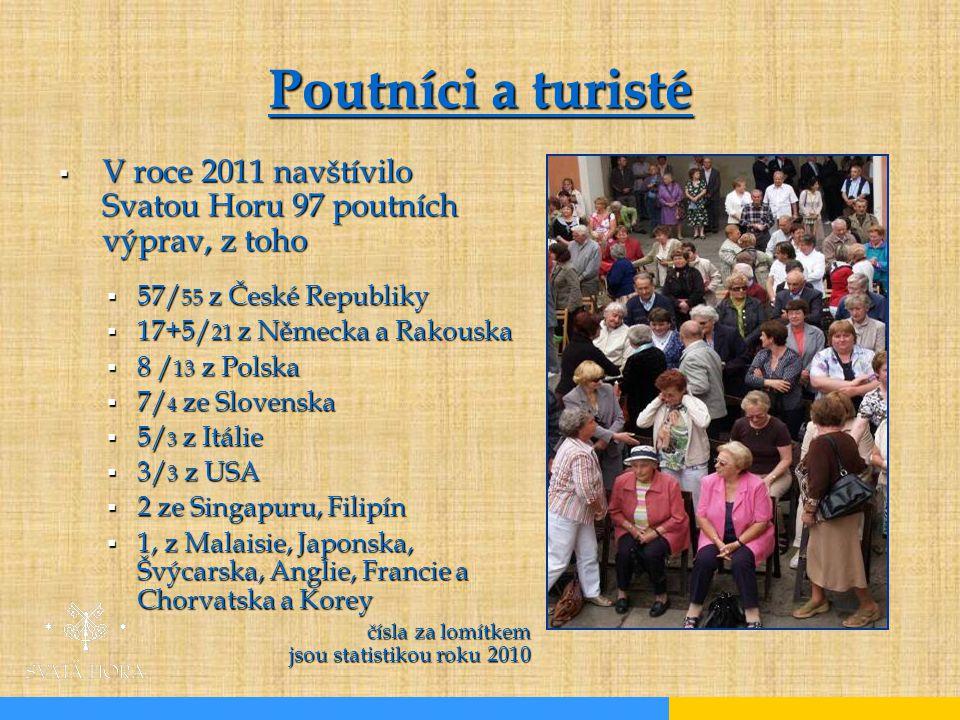  V roce 2011 navštívilo Svatou Horu 97 poutních výprav, z toho  57/ 55 z České Republiky  17+5/ 21 z Německa a Rakouska  8 / 13 z Polska  7/ 4 ze Slovenska  5/ 3 z Itálie  3/ 3 z USA  2 ze Singapuru, Filipín  1, z Malaisie, Japonska, Švýcarska, Anglie, Francie a Chorvatska a Korey čísla za lomítkem jsou statistikou roku 2010 Poutníci a turisté