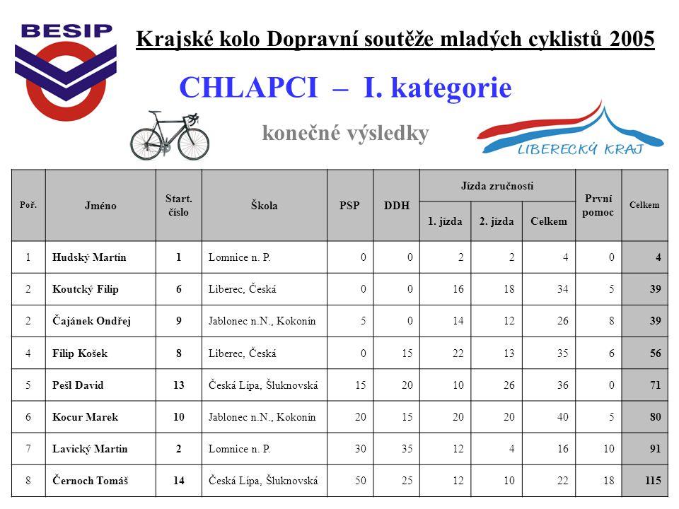Krajské kolo Dopravní soutěže mladých cyklistů 2005 konečné výsledky CHLAPCI – I.