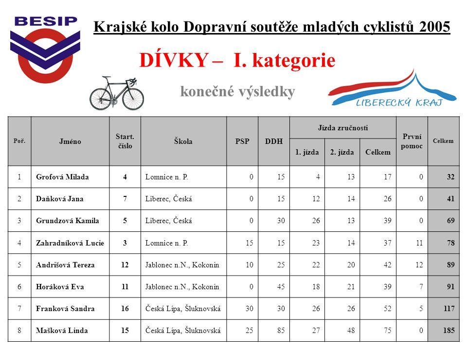 Krajské kolo Dopravní soutěže mladých cyklistů 2005 konečné výsledky DÍVKY – I.