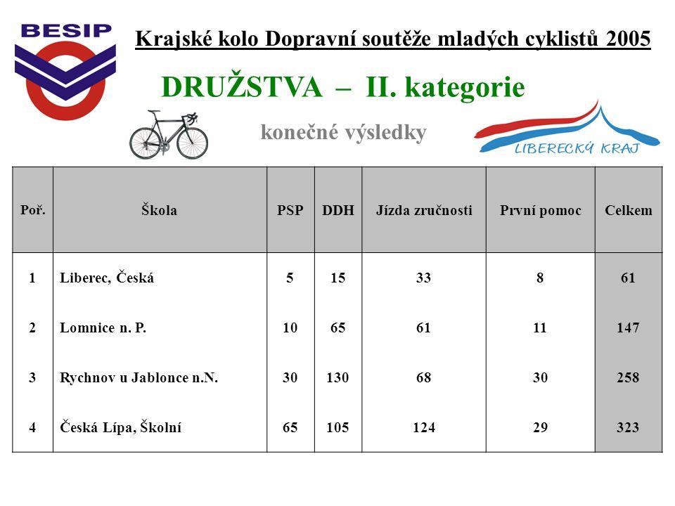 Krajské kolo Dopravní soutěže mladých cyklistů 2005 konečné výsledky DRUŽSTVA – II.