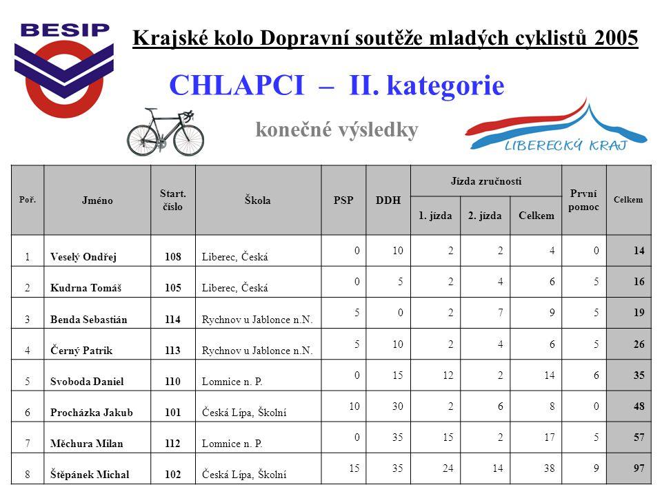 Krajské kolo Dopravní soutěže mladých cyklistů 2005 konečné výsledky CHLAPCI – II.
