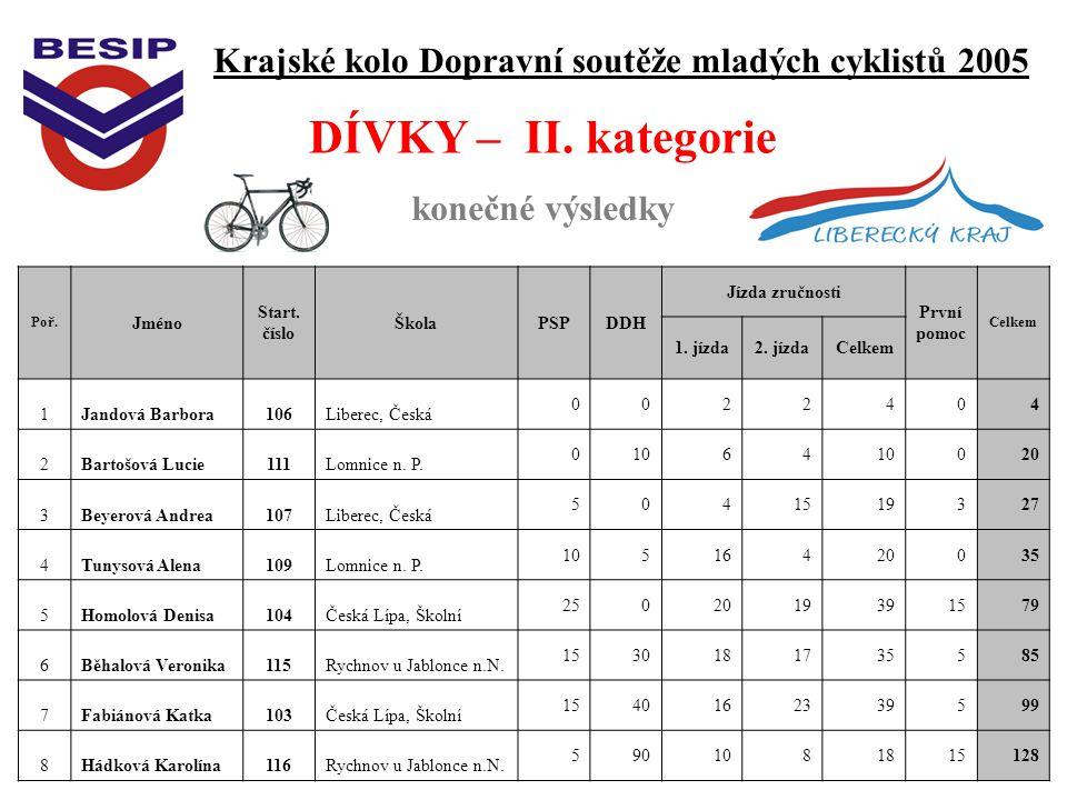 Krajské kolo Dopravní soutěže mladých cyklistů 2005 konečné výsledky DÍVKY – II.