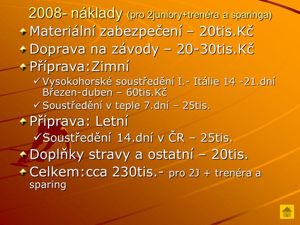 2008- náklady (pro 2juniory+trenéra a sparinga) Materiální zabezpečení – 20tis.Kč Doprava na závody – 20-30tis.Kč Příprava:Zimní Vysokohorské soustřed
