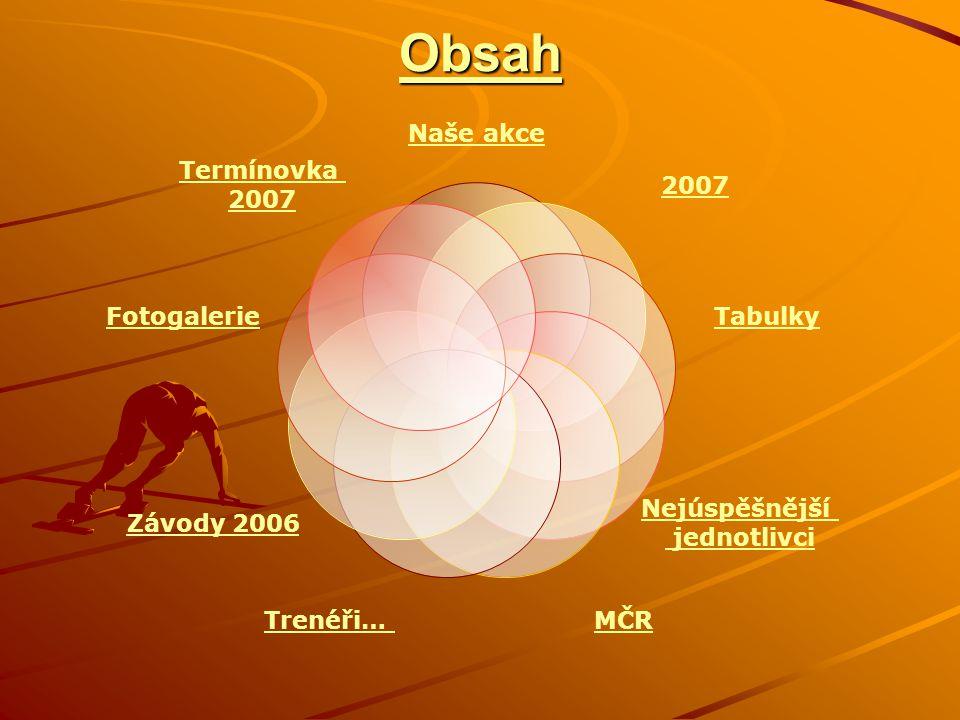 Obsah Naše akce 2007 Tabulky Nejúspěšnější jednotlivci MČR Trenéři… Závody 2006