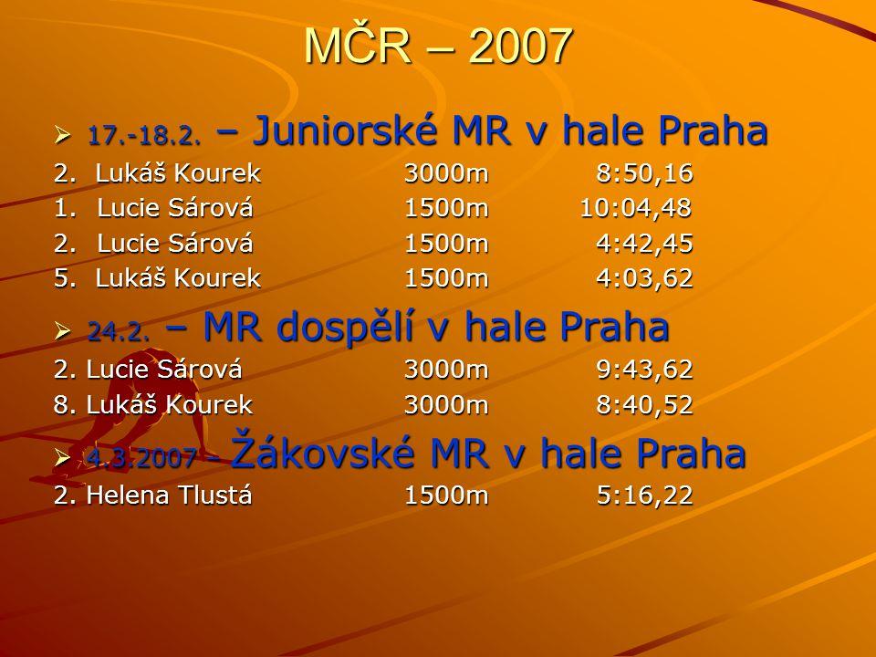 MČR – 2007  17.-18.2.– Juniorské MR v hale Praha 2.