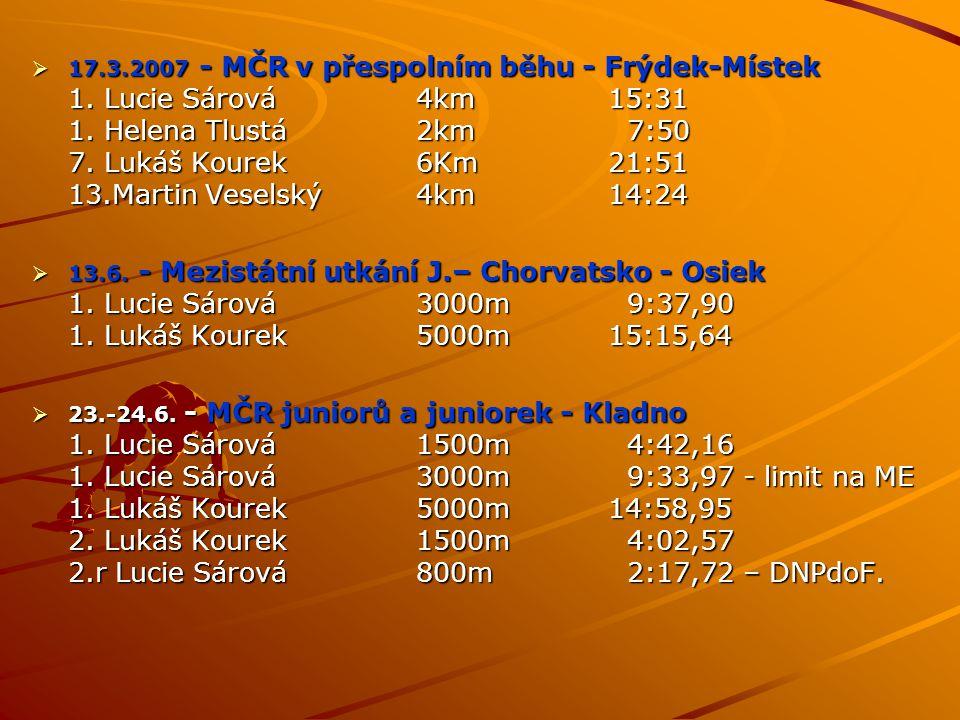  17.3.2007 - MČR v přespolním běhu - Frýdek-Místek 1.
