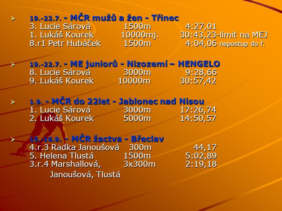  19.-22.7.- MČR mužů a žen - Třinec 3. Lucie Sárová 1500m 4:27,01 1.