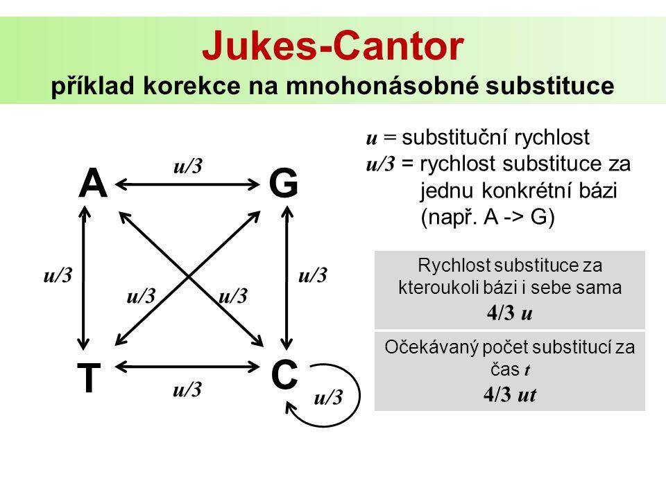 A G C T u/3 u = substituční rychlost u/3 = rychlost substituce za jednu konkrétní bázi (např. A -> G) u/3 Rychlost substituce za kteroukoli bázi i seb