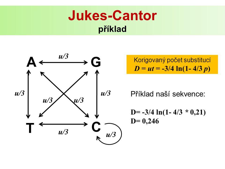 A G C T u/3 Korigovaný počet substitucí D = ut = -3/4 ln(1- 4/3 p) u/3 Jukes-Cantor příklad Příklad naší sekvence: D= -3/4 ln(1- 4/3 * 0,21) D= 0,246
