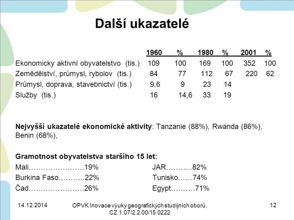 Další ukazatelé 1960 % 1980 % 2001 % Ekonomicky aktivní obyvatelstvo (tis.) 109 100 169 100 352 100 Zemědělství, průmysl, rybolov (tis.) 84 77 112 67