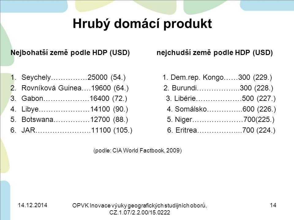Hrubý domácí produkt Nejbohatší země podle HDP (USD) nejchudší země podle HDP (USD) 1.Seychely……………25000 (54.) 1. Dem.rep. Kongo……300 (229.) 2.Rovníko