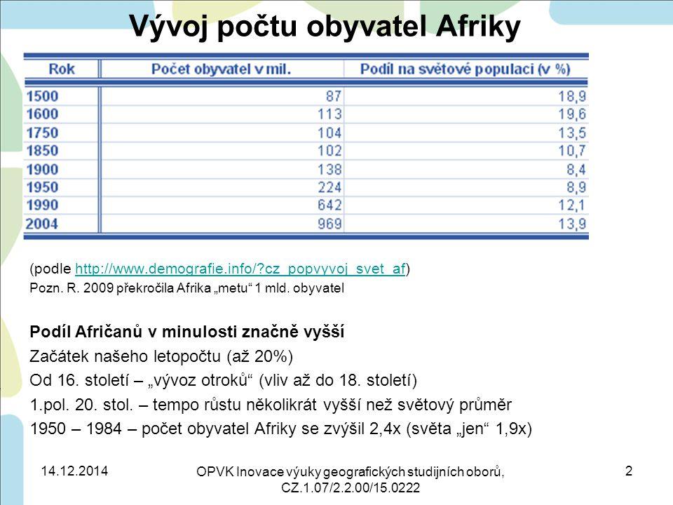 Vývoj počtu obyvatel Afriky (podle http://www.demografie.info/?cz_popvyvoj_svet_af)http://www.demografie.info/?cz_popvyvoj_svet_af Pozn. R. 2009 překr