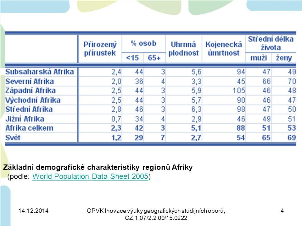 Základní demografické charakteristiky m OPVK Inovace výuky geografických studijních oborů, CZ.1.07/2.2.00/15.0222 Základní demografické charakteristik