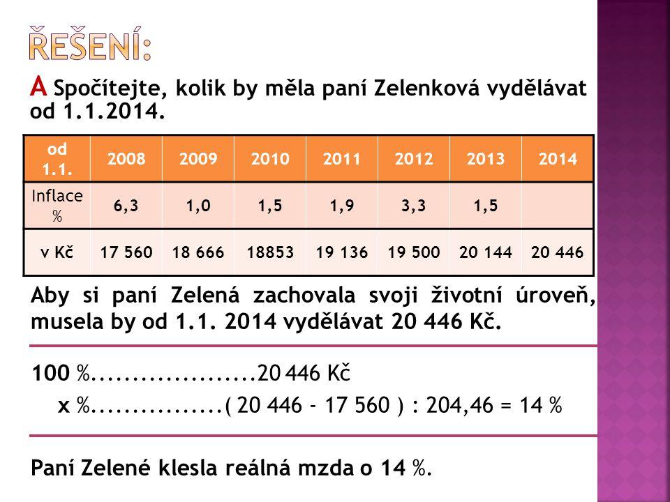 A Spočítejte, kolik by měla paní Zelenková vydělávat od 1.1.2014.