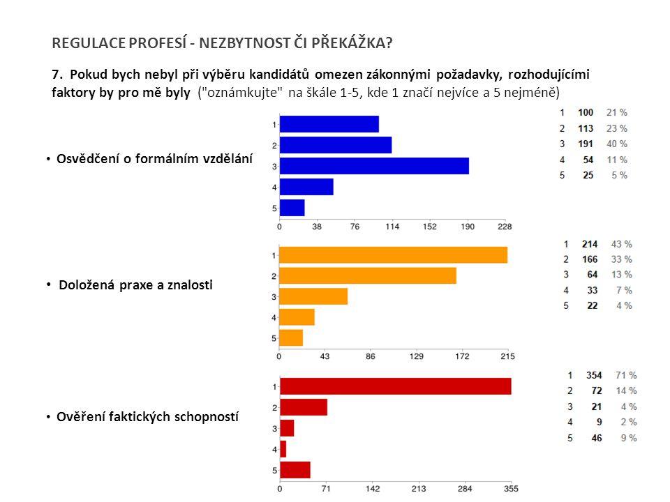 7/14 REGULACE PROFESÍ - NEZBYTNOST ČI PŘEKÁŽKA.7.