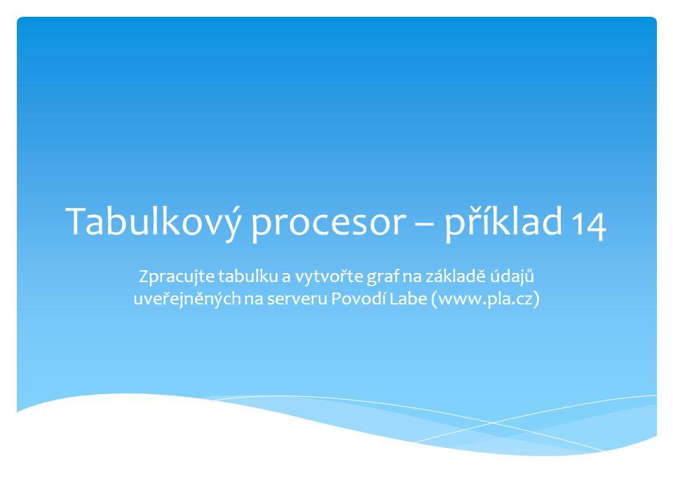 Tabulkový procesor – příklad 14 Zpracujte tabulku a vytvořte graf na základě údajů uveřejněných na serveru Povodí Labe (www.pla.cz)