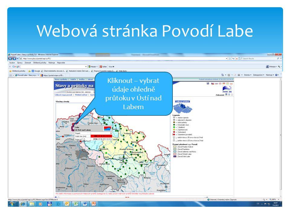 Webová stránka Povodí Labe Kliknout – vybrat údaje ohledně průtoku v Ústí nad Labem