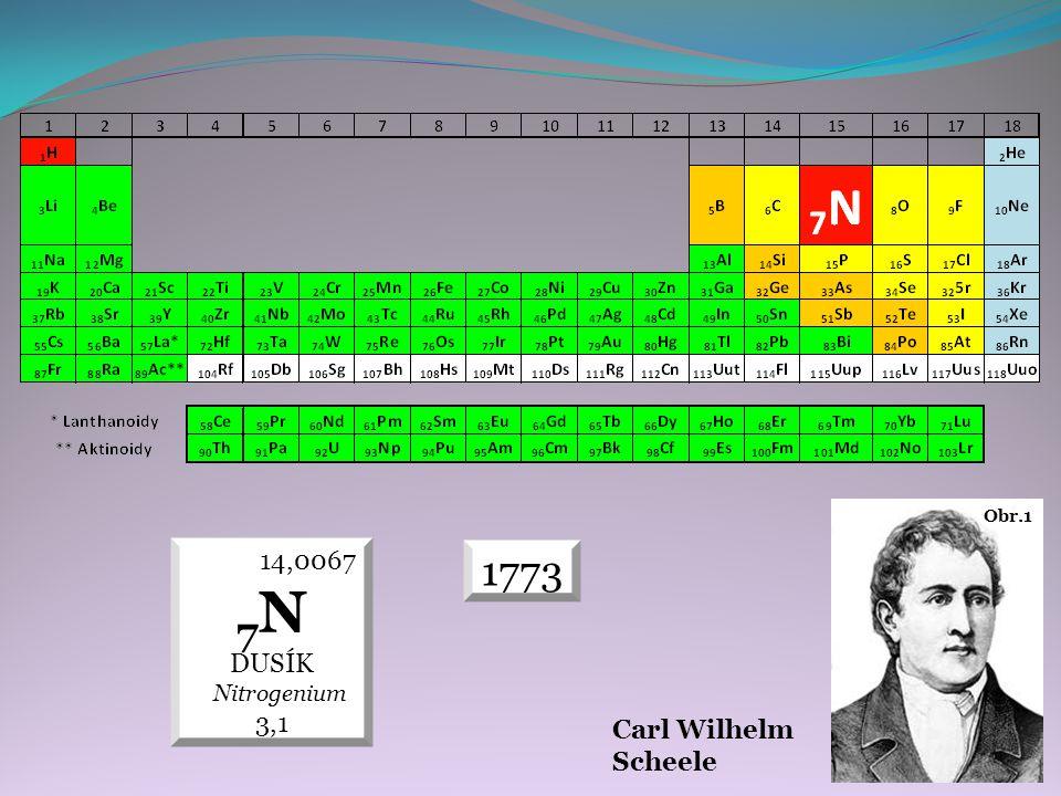 VLASTNOSTI FYZIKÁLNÍ  bezbarvý plyn – 2 atomové molekuly N 2  bez chuti a zápachu  není toxický ani jinak nebezpečný  rozpustný ve vodě při 20°C 7,6 mg.l -1  s rostoucím tlakem stoupá Obr.2  teplota tání −210,01 °C (63,14 K)  teplota varu −195,80 °C (77,35 K) Obr.3  při potápění ve větších hloubkách dochází k rozpuštění vdechnutého plynného dusíku v krvi – při vynoření hrozí embolie