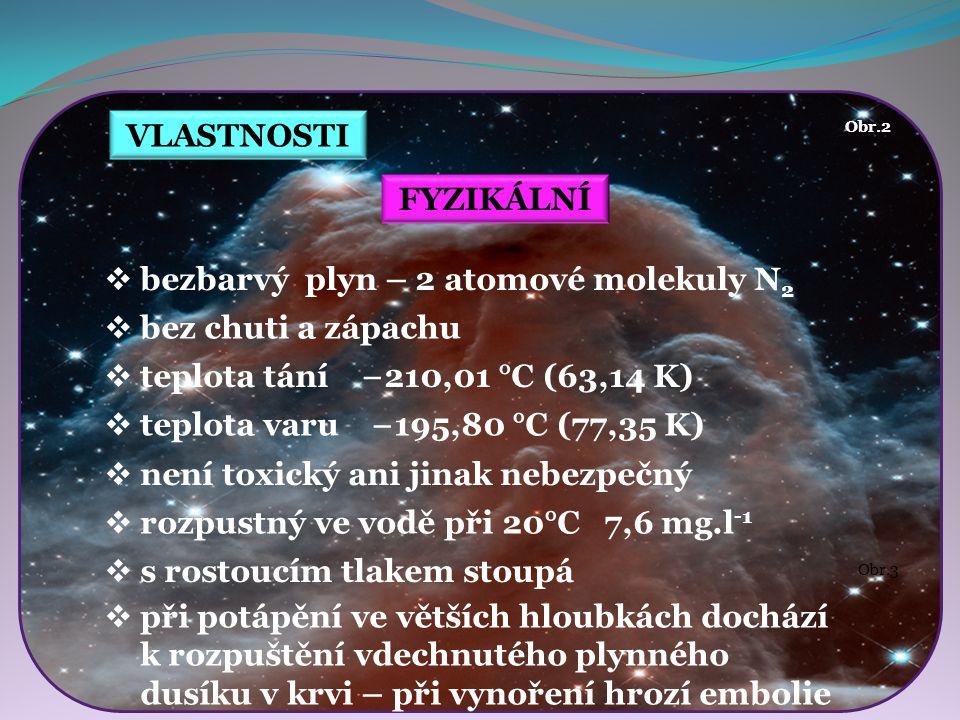 Doplňte tabulku pomocí PTP DUSÍK Nitrogenium N 7 7 7 V.A 2 5 2 14 3,1 český název prvku latinský název prvku značka prvku protonové číslo počet protonů v jádře počet elektronů v obalu číslo skupiny číslo periody počet valenčních elektronů počet elektronových vrstev elektronegativita atomová hmotnost