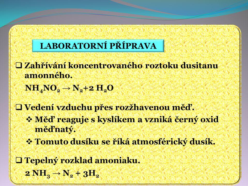 LABORATORNÍ PŘÍPRAVA  Zahřívání koncentrovaného roztoku dusitanu amonného.