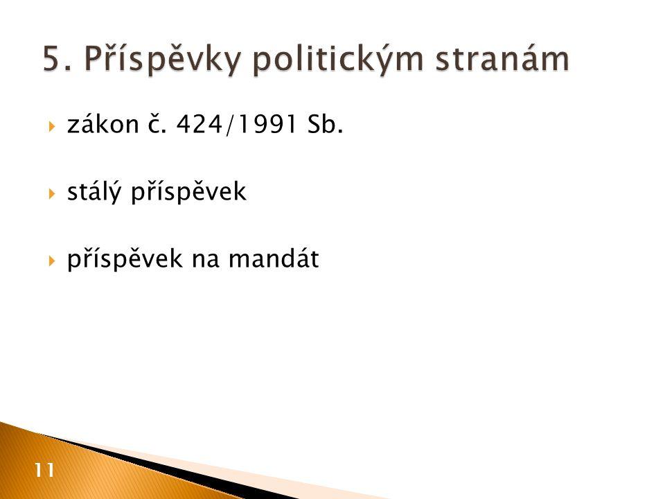  zákon č. 424/1991 Sb.  stálý příspěvek  příspěvek na mandát 11