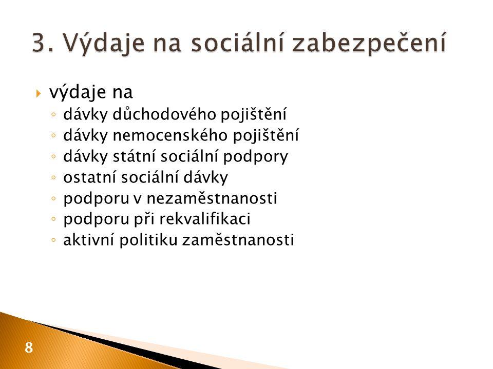 výdaje na ◦ dávky důchodového pojištění ◦ dávky nemocenského pojištění ◦ dávky státní sociální podpory ◦ ostatní sociální dávky ◦ podporu v nezaměstnanosti ◦ podporu při rekvalifikaci ◦ aktivní politiku zaměstnanosti 8