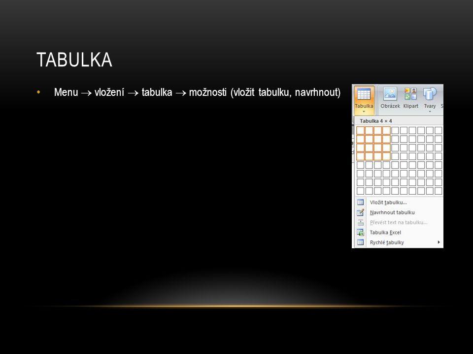 HYPERTEXTOVÝ ODKAZ menu  vložení  hypertextový odkaz odkaz na existující dokument, nebo webovou stránkuwebovou stránku použití Ctrl + klepnutí