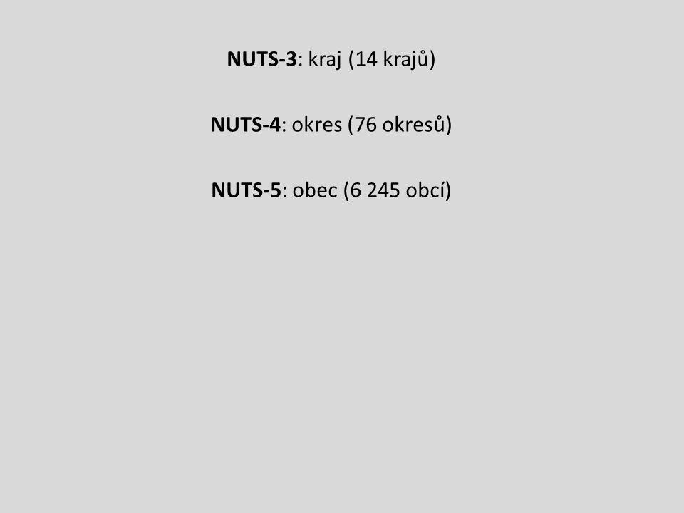 NUTS-3: kraj (14 krajů) NUTS-4: okres (76 okresů) NUTS-5: obec (6 245 obcí)